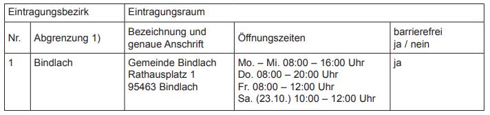 Tabelle_Volksbegehren_Landtag